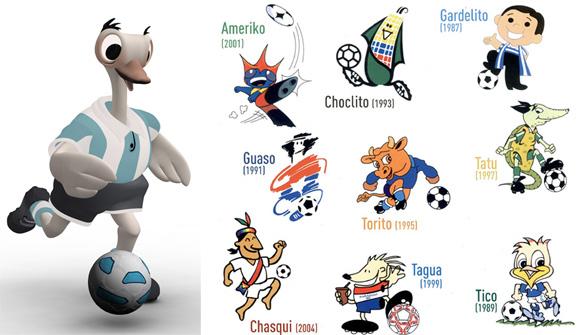 primeiro mascote da Copa do Mundo surgiu em 1966, na Inglaterra, com