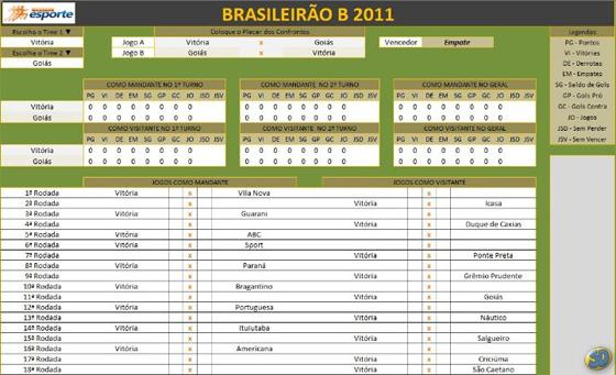 Tabelas Das Series A E B 2011 Em Excel Blog De Esportes