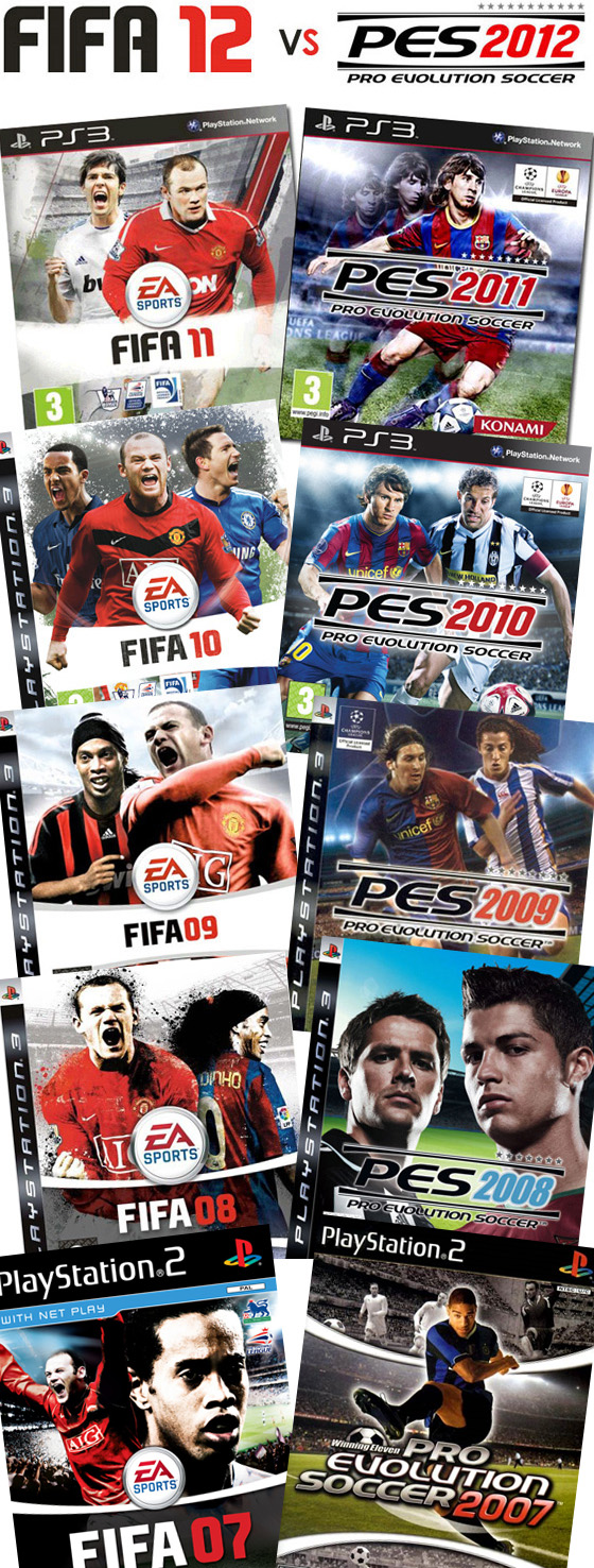 Games Fifa Football (Eletronic Arts) e Pro Evolution Soccer (Konami)