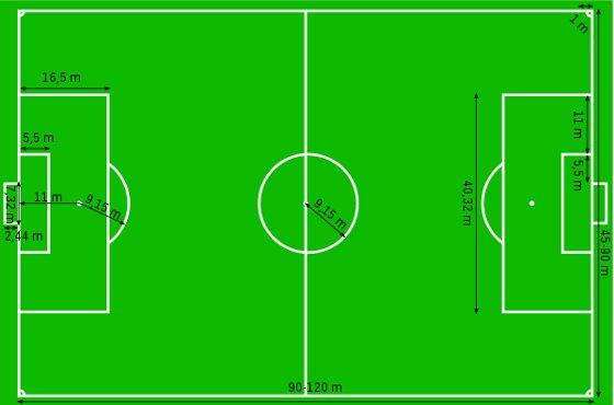 Dimensões oficiais do futebol, segundo a Fifa
