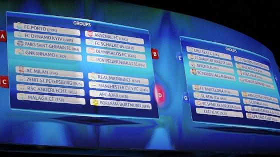Sorteio da Liga dos Campeões 2012-2013. Foto: Uefa/divulgação