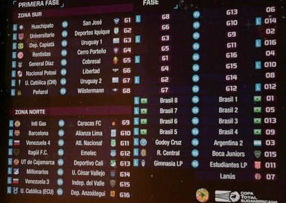 Tabela original da Copa Sul-Americana 2014