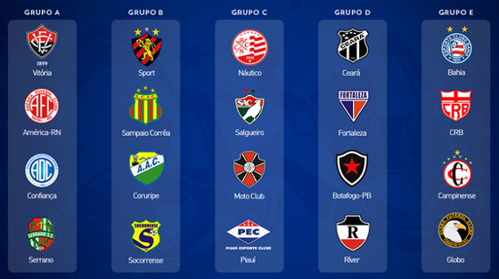 Grupos da Copa do Nordeste de 2015. Arte: Esporte Interativo/facebook