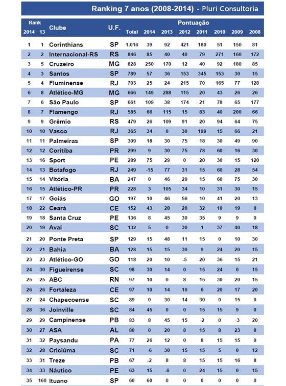 Ranking de clubes de la fifa 2018 hedgardo marin fifa 2018