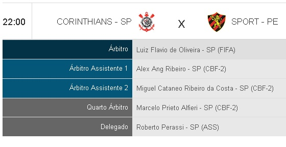 Escala de arbitragem para Corinthians x Sport. Crédito: CBF/reproduação