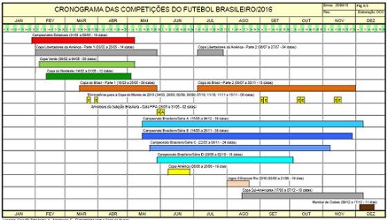Calendário do futebol brasileiro em 2016. Crédito: CBF