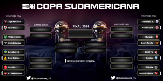 Copa Sul-Americana 2015. Crédito: facebook.com/CopaSudamericanaConmebol