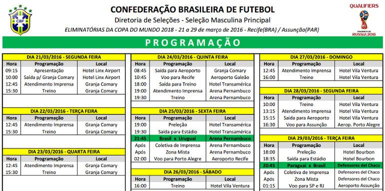 2b5c0b1346 Os 23 atletas convocados por Dunga para Brasil x Uruguai na Arena ...