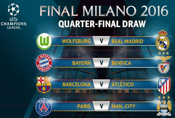 Quartas de final da Champions League 2016. Crédito: Uefa/twitter