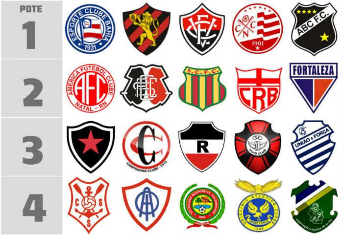 690ba5cc45 Os 20 clubes da Copa do Nordeste de 2017