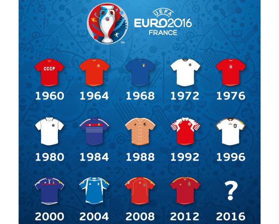 Campeões da Europa de 1960 a 2012. Crédito: Euro (@UEFAEURO)