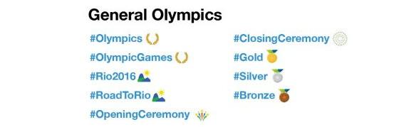 Emoji dos Jogos Olímpicos de 2016 para o twitter