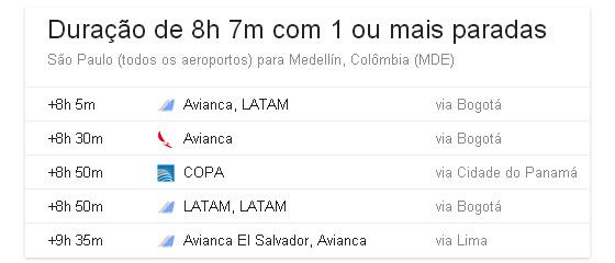 Rotas de viagem de São Paulo até Medellín. Crédito: Google
