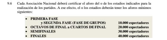 Regulamento da Taça Libertadores da América de 2016