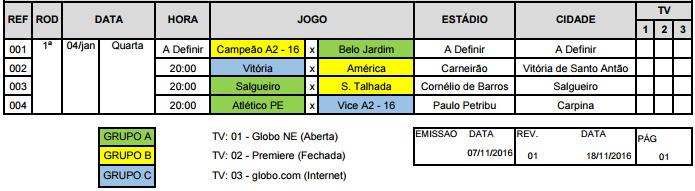 Tabela da 1ª rodada do Pernambucano 2017. Crédito: FPF