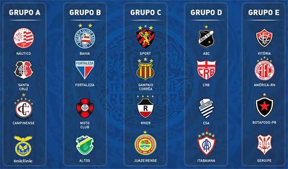 Grupos da Copa do Nordeste 2017. Crédito: Esporte Interativo