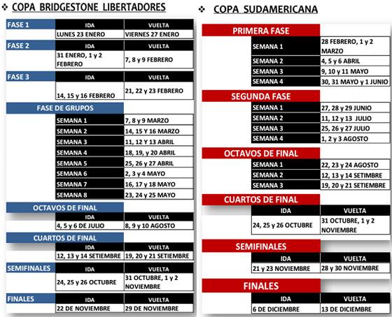 Calendários da Taça Libertadores e Copa Sul-Americana de 2017. Crédito: Conmebol/site oficial