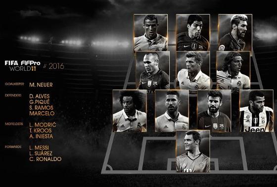 A seleção de 2016, segundo a Fifa