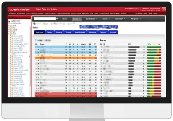 Reprodução do Sistema de Detecção de Fraudes (FDS), da Sportradar. Crédito: integrity.sportradar.com