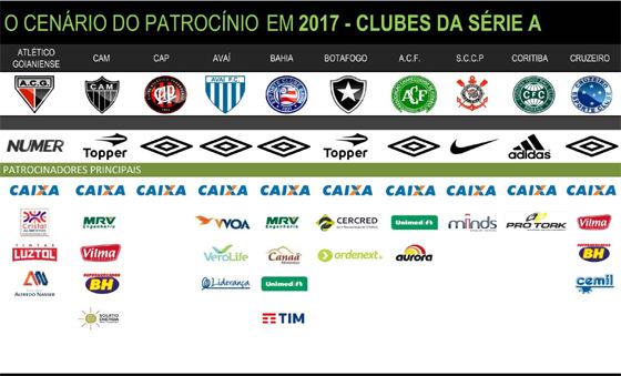 Os patrocínios privados e estatais dos clubes da Série A de 2017 ... d73303456ffb4