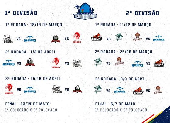 Tabela das 2 divisões do Campeonato Pernambucano de futebol americano. Crédito: Recife Mariners/facebook (@RecifeMariners)