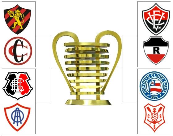 O chaveamento da Copa do Nordeste de 2017. Arte: Cassio Zirpoli/DP