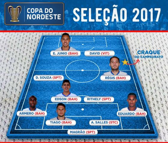 A seleção oficial da Copa do Nordeste. Crédito: Bahia/twitter