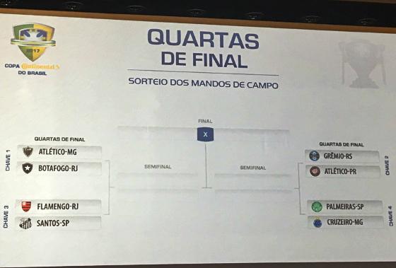 Chaveamento da Copa do brasil 2017. Crédito: Copa do Brasil/twitter (@CopadoBrasil)