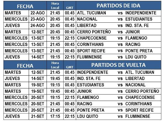As datas das oitavas de final da Copa Sul-Americana 2017. crédito: Conmebol/site oficial