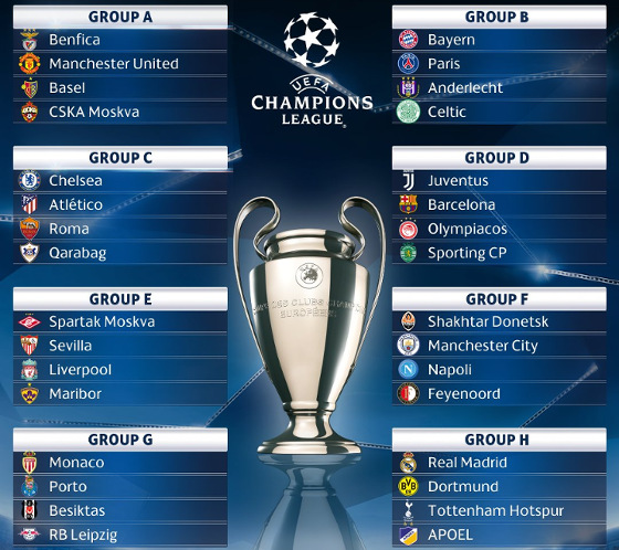 Fase de grupos da Liga dos Campeões da Uefa temporada 2017/2018. Crédito: twitter.com/ChampionsLeague