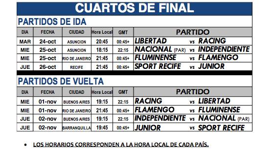 A programação das quartas de final da Sul-Americana de 2017. Crédito: Conmebol/divulgação