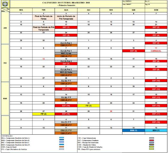 O calendário dos campeonatos estaduais em 2018