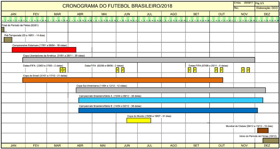 Calendario 2018 Brasil.Por Causa Do Mundial Calendario De 2018 Tera Series A E B