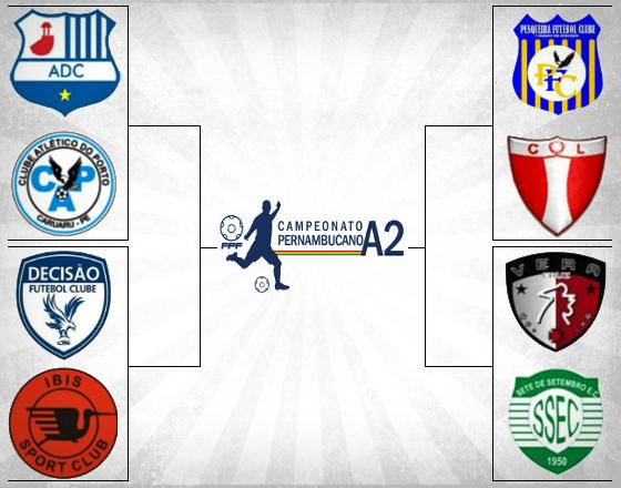 O mata-mata da 2ª divisão do Campeonato Pernambucano de 2017. Arte: Cassio Zirpoli/DP