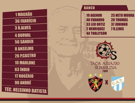 Taça Ariano Suassuna 2018: Sport x Atlético Tucumán (escalação do leão). Crédito: Sport/twitter (@sportrecife)