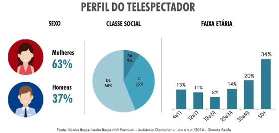 Atlas da TV Jornal sobre o Grande Recife. Crédito: TV Jornal/reprodução