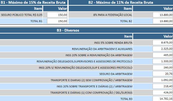 Pernambucano 2018, 1ª rodada: Flamengo de Arcoverde 0 x 0 Sport. (borderô). Crédito: FPF/reprodução