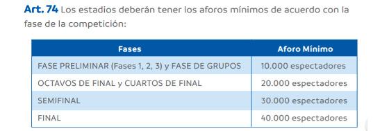 O regulamento da Libertadores 2018 sobre a capacidade de público dos estádios. Crédito: Conmebol/reprodução