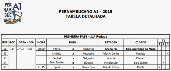 A tabela da 11ª rodada do Pernambucano 2018. Crédito: FPF/reprodução