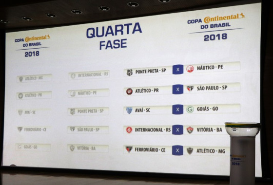 Os confrontos da 4ª fase da Copa do Brasil de 2018. Crédito: CBF/site oficial